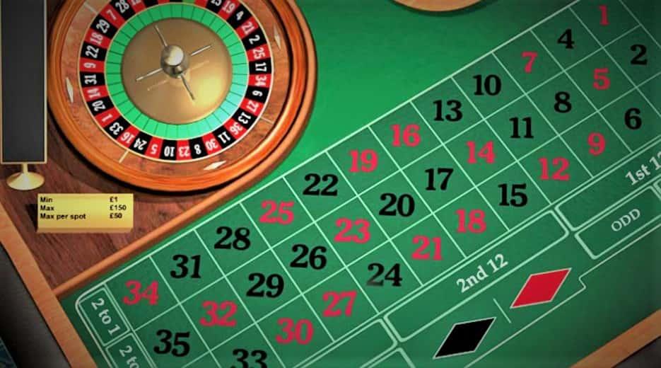 Banyak Jenis Taruhan Yang Ada Pada Judi Roulette Online